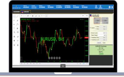 Desktop Trader, Web Trader, Mobile Trading, Trading Desktop, Trading Desktop Application, Online Trading app